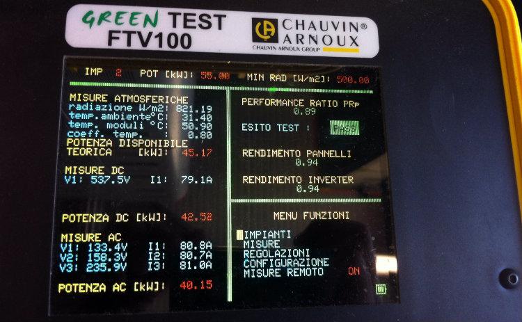 aumento costi energia | green test impianti fotovoltaici